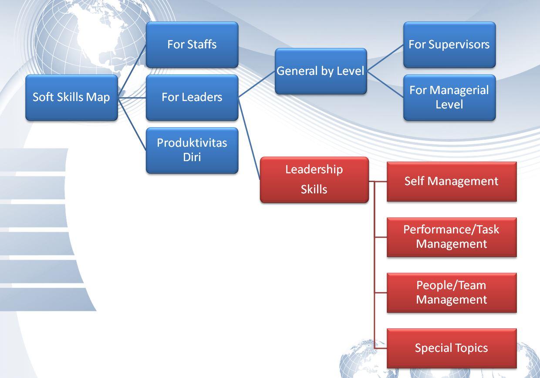soft-skills-map1